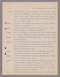 Amherst College faculty meeting minutes 1897/1898
