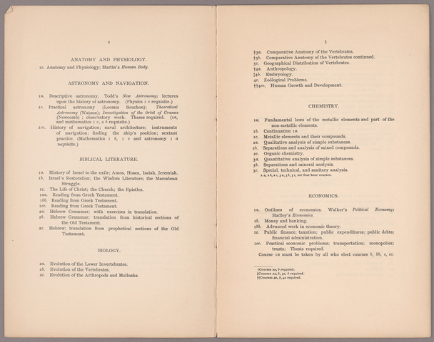 Prospectus of elective studies 1902-1903