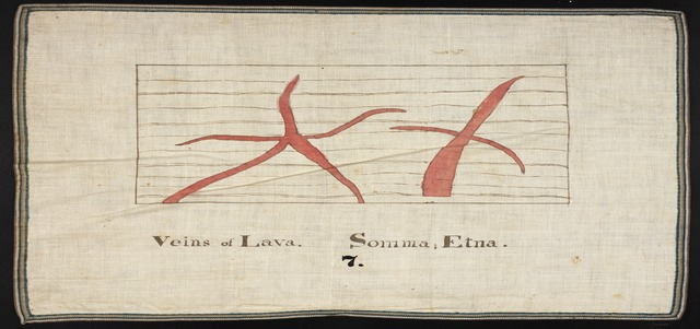 Orra White Hitchcock drawing of veins of lava, Somma, Mount Etna, Italy