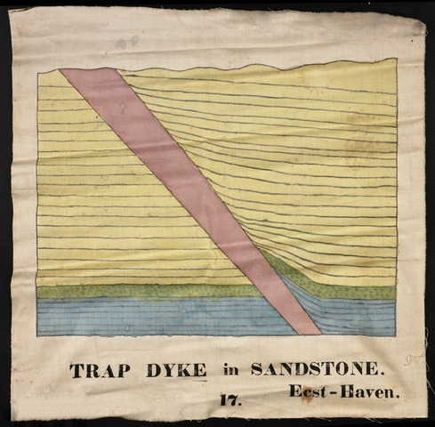 Orra White Hitchcock drawing of trap dike in sandstone, East Haven
