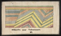 Orra White Hitchcock drawing of strata near Valenciennes