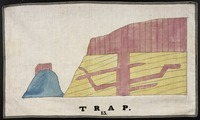 Orra White Hitchcock drawing of geological trap