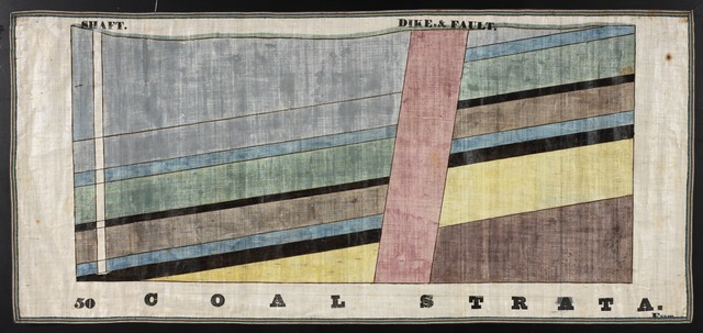 Orra White Hitchcock drawing of coal strata