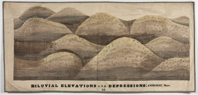 Orra White Hitchcock drawing of diluvial elevations and depressions, Amherst, Massachusetts