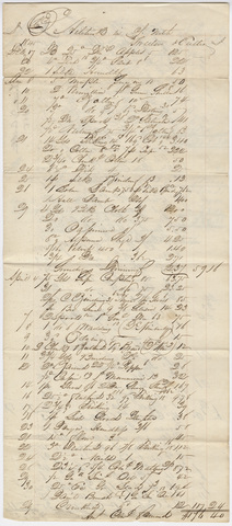 Edward Hitchcock account of purchases from Sweetser & Cutler, 1845
