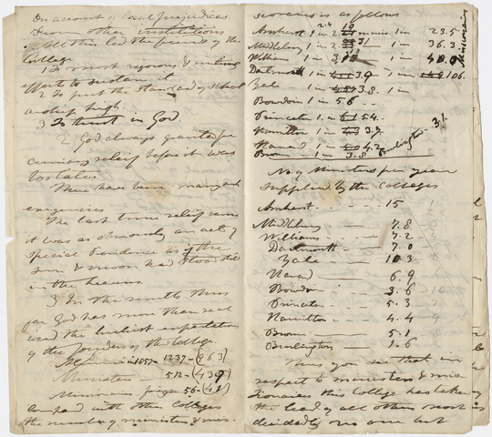 Edward Hitchcock sermon notes, 1852 January