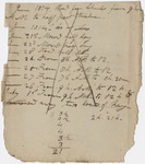 Edward Hitchcock notes, 1814 June