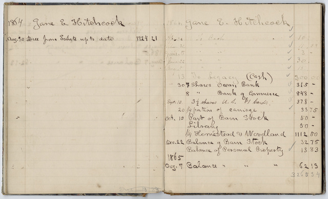 Statement and accounts relating to the settlement of Edward Hitchcock's estate