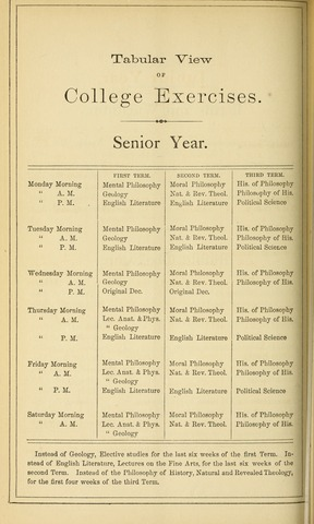 Amherst College Catalog 1866/1867