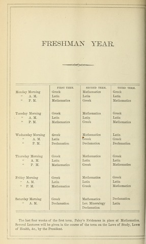 Amherst College Catalog 1864/1865