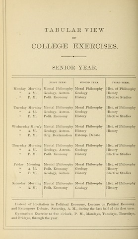 Amherst College Catalog 1878/1879