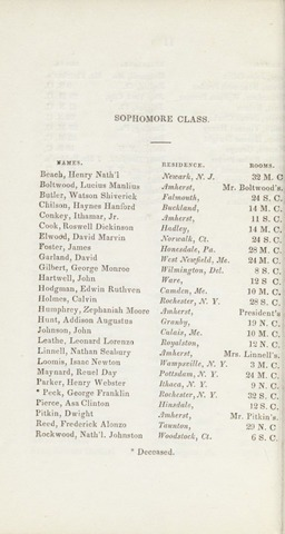 Amherst College Catalog 1840/1841