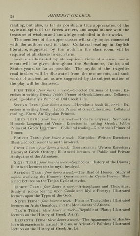 Amherst College Catalog 1893/1894