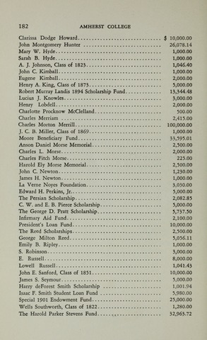 Amherst College Catalog 1949/1950