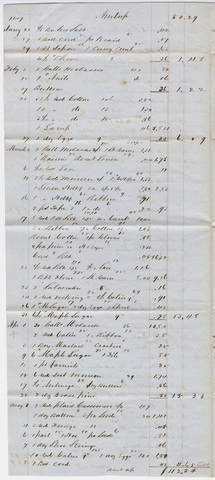 Edward Hitchcock account of purchases from Sweetser & Cutler, 1847 June 14
