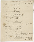 Edward Hitchcock list of expenses, 1850 May to 1850 October