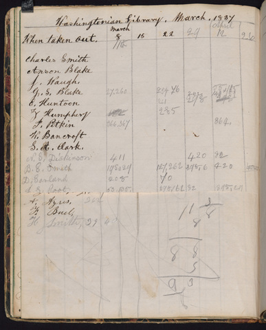 Amherst Academy Platonic Society notebook of minutes and administrative records, 1834 December 26 to 1836 March 18
