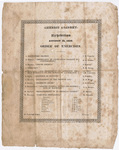 Amherst Academy exhibition program, 1826 August 21