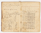 Volume of records kept by John Leland regarding Amherst College finances and funds, 1821-1835