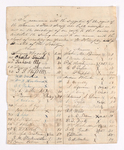 Seaman's Friend Society subscription list, 1840-1841