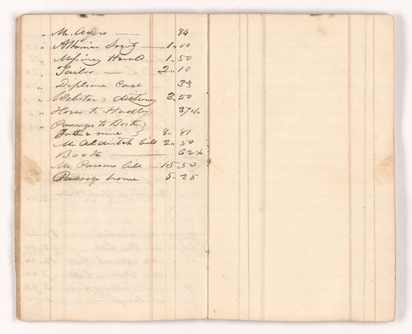 Sidney Brooks ledger of his Amherst College expenses
