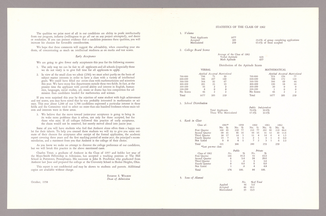 Amherst College annual report to secondary schools, report on admission to Amherst College, and statistics on incoming class, 1958